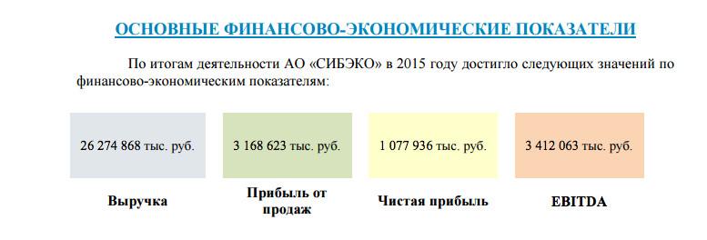 Изгодового отчета АО«Сибэко» за2015 год