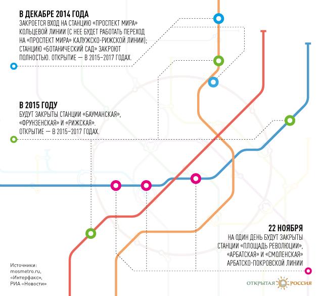 страстно закрытие станций метро 29 ноября 2015 геи собраны тут