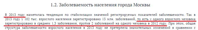 Фальсификация медицинской статистики в Москве